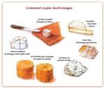 A Arte de cortar queijos