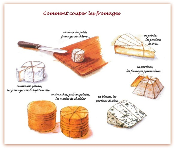 coupe_fromages_final