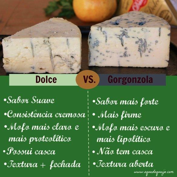 Dolce x Gorgonzola